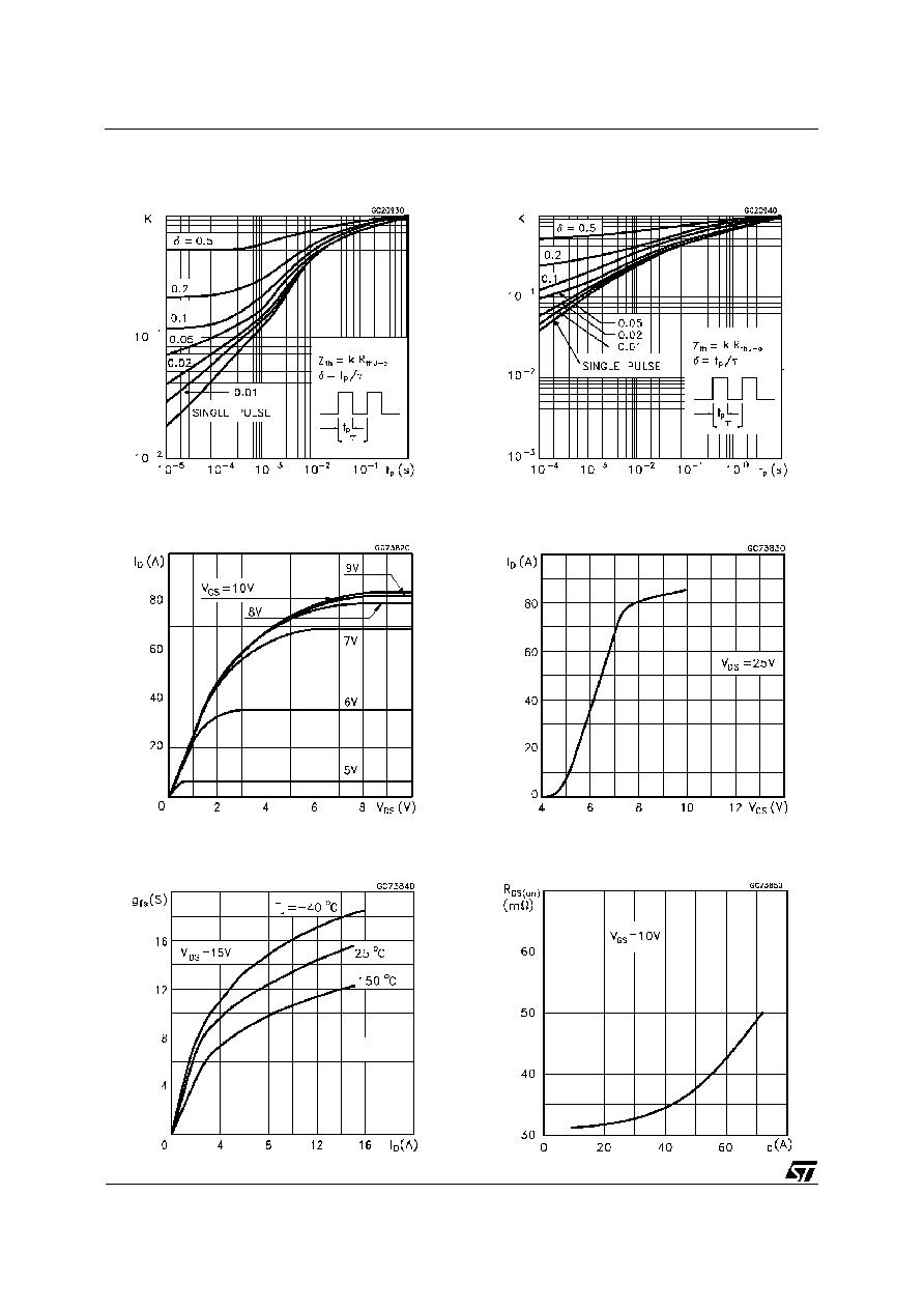 Stp36ne06 datasheet,datasheets manu page:1==n channel 60v.